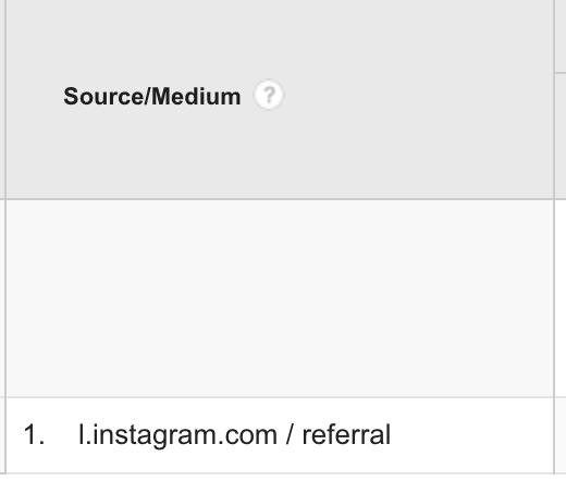 instagram tracking clicks from google analytics