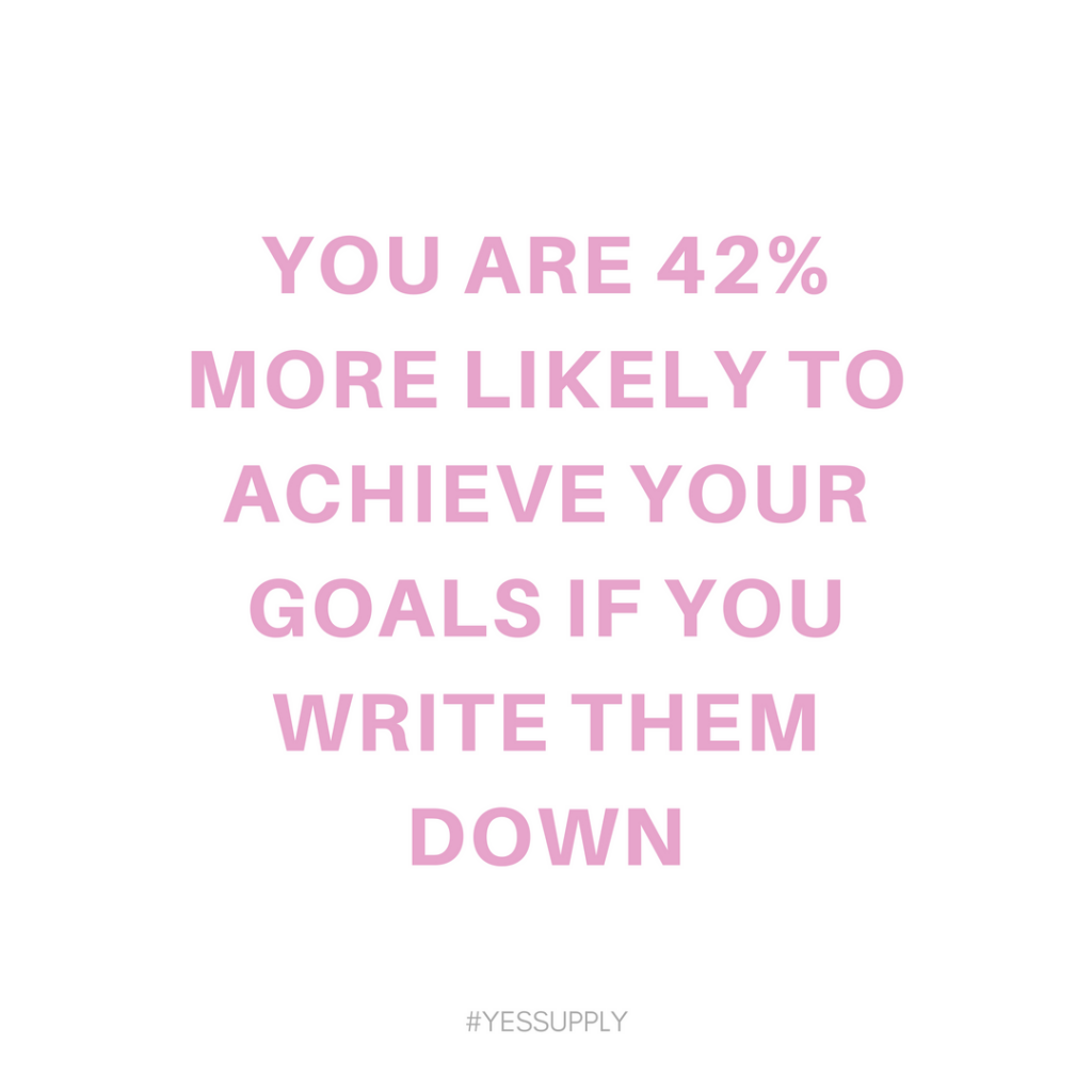 You are 42% more likely to achieve your goals if you write them down. For more inspiration, quotes and tips on self-love and business for girlbosses and female creatives check out yessupply.co.