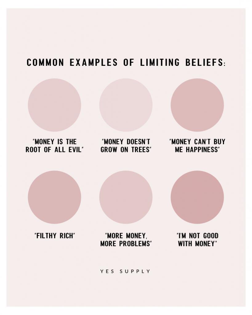 Limiting Money Beliefs